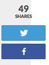 Woo Stats Post Shares